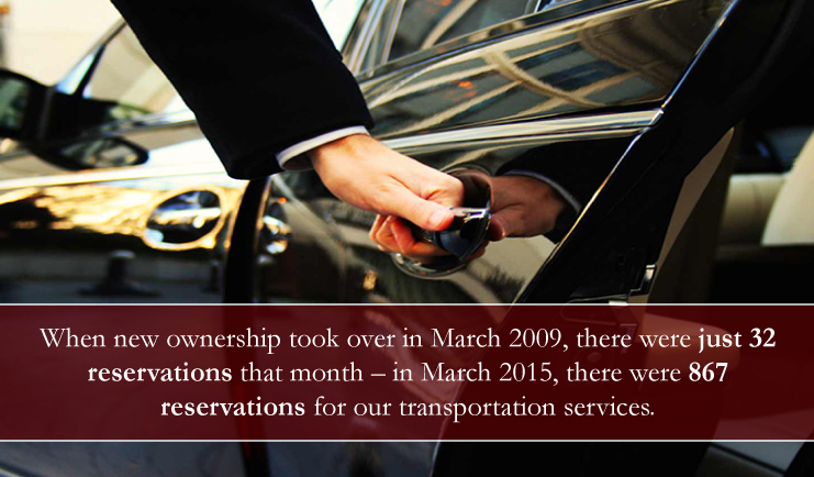 limousine and luxury car reservations increased by 835 in 6 years